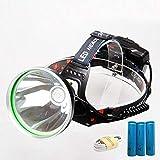 ROM Lampada Frontale LED Frontale LED Faro Miner Faro Torcia Torcia USB Lampada Ricaricabile Torcia Testa Lampada