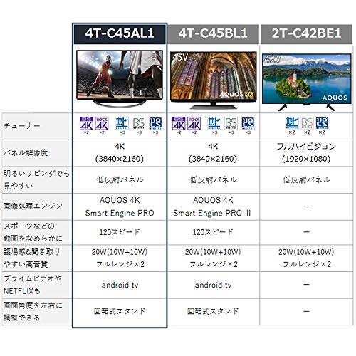 『シャープ 45V型 4Kチューナー内蔵 液晶 テレビ AQUOS 4T-C45AL1 スマートテレビ(Android TV) HDR対応』の2枚目の画像