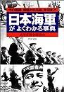 日本海軍がよくわかる事典 その組織、機能から兵器、生活まで