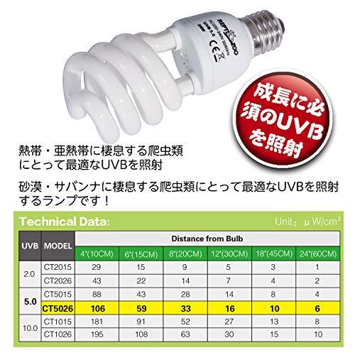 REPTIZOO紫外線ライトUVB5.026Wヒーターランプ保温球UVチェックカード付き熱帯亜熱帯爬虫類用ライト
