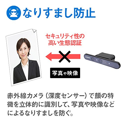 『mouse USB顔認証カメラ Windows Hello 機能対応 CM01』の7枚目の画像