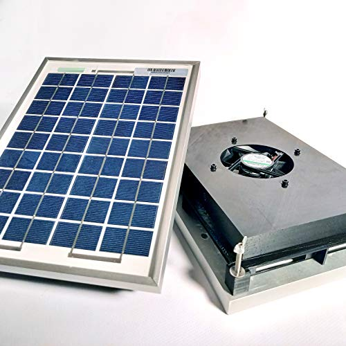 S. Janssen Solarventilator