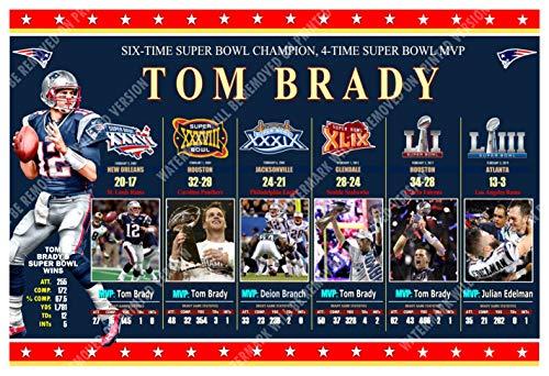 """Fan Prints Tom Brady, 6-TIME Super Bowl Champion, 19""""x13"""" Commemorative Poster"""