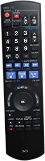 HCDZ Replacement Remote Control for Panasonic DMR-EZ475VK N2QAYB000196 DVD Recorder