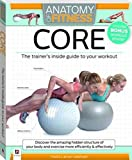Core Exercises - Trainer Edition