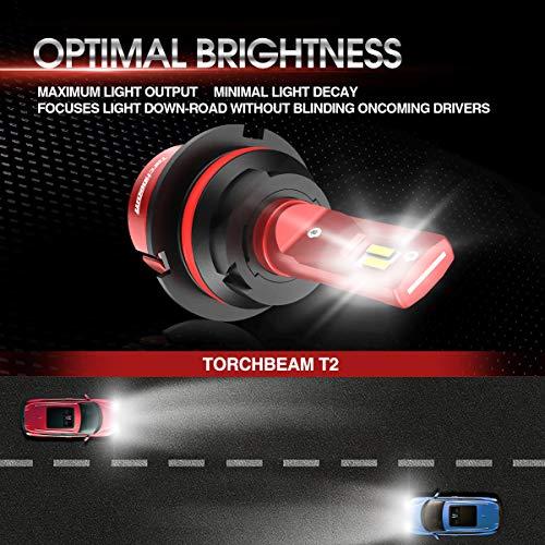 Torchbeam 9007 LED Headlight Bulb
