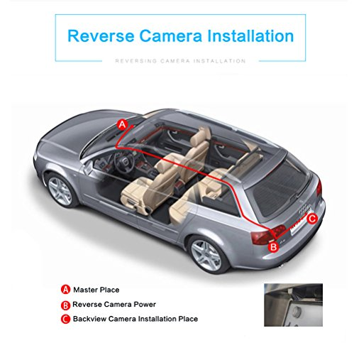 NOAUKA Waterproof IP68 Night Vision 170 Degree Car Rear View/Reversing/Reverse Camera Universal Color CMOS Imaging Chip Backup Parking HD Front View Camera