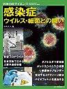 感染症 ウイルス・細菌との闘い