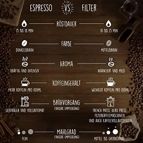 HAPPY COFFEE Bio Espressobohnen 1kg [Chiapas] I Frische fair-trade Kaffeebohnen direkt aus Mexiko I Arabica Kaffee ganze Bohnen I Ideal für Vollautomat und Siebträger - 7