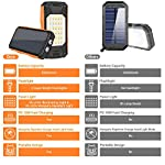 AMZGO Solar Charger 26800mAh, Solar Power Bank Portable USB C PD 18W Fast Charger with Ultra Bright 2 Flashlights and 60…
