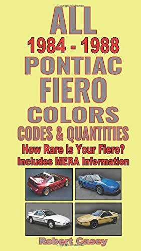 All 1984 – 1988 Pontiac Fiero Colors, Codes & Quantities: How Rare is Your Fiero? (All Car Colors)…