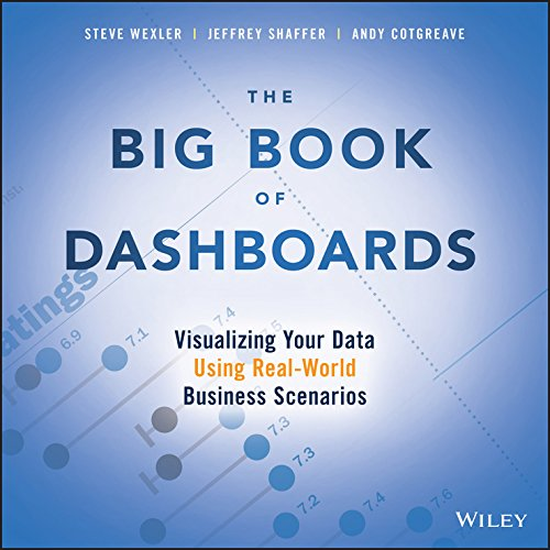 Presentation Software Books