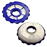 HQRP 2-Pack Post Filter Compatible with Dyson DC40 Series Animal Multi Floor Total Clean Origin...