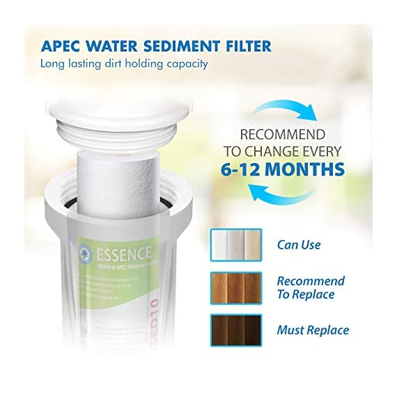 APEC Water Systems FILTER-SET-ES High Capacity Replacement Pre-Filter Set For Essence Series Reverse Osmosis Water… 4 APEC Water ESSENCE Series FILTER-SET-ES is for ROES-50, ROES-PH75, ROES-PHUV75, ROES-UV75-SS and ROES-UV75 Includes (1) sediment and (2) carbon block filters to protect and extend the life of the RO system 1st stage 5 micron Polypropylene sediment filter to remove dust, particles and rust