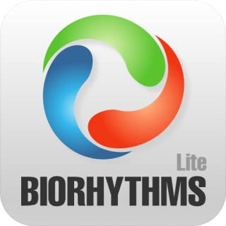 biorhythm tablet