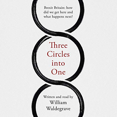 Three Circles Into One Titelbild