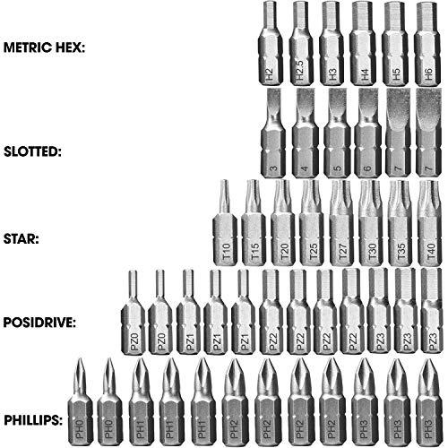 Terratek® Jeu de forets et boîte de rangement - embouts de tournevis/forets hélicoïdaux HSS/forets à maçonnerie/forets à bois/forets à bois plats/embout de vissage pour écrou - 246 pièces