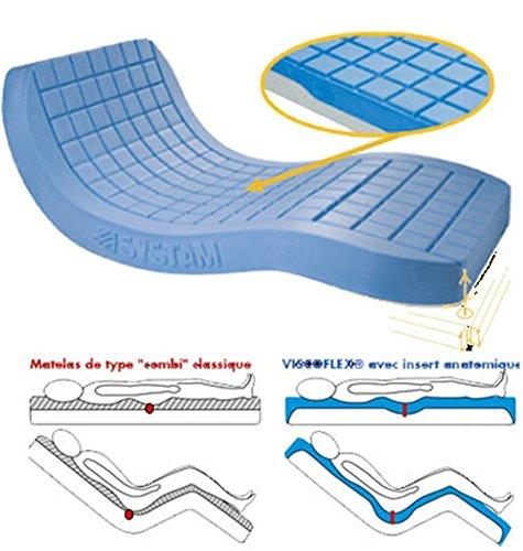 systam Matratze Schaumstoff viskoelastischer Schaumstoff Viscoflex