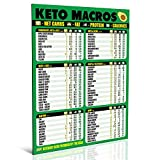 """Keto Diet Cheat Sheet Magnet - Extra Large Easy to Read 8.5""""x11"""" Ketogenic Food Reference Chart – Count Your Macros & Stay Low Carb – Keto Friendly Macronutrient Fridge Guide by AKS Magnets"""