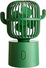 Ventilateur A Main,Mini Ventilateur Portable Usb Batterie Rechargeable De 2400 Mah Rotation Horizontale De 80 ° Avec Venti...