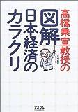 高橋乗宣教授の〈図解〉日本経済のカラクリ