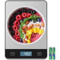 Amiloe 33lb Kitchen Scale with 6 Units
