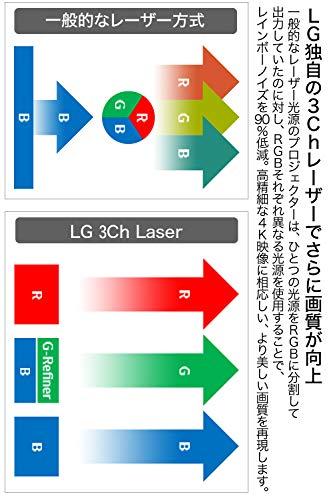 LG超短焦点4Kレーザープロジェクター(4K/2,700lm/HDR対応/Bluetooth対応/約12.2kg/webOS(Netflix,PrimeVideo等対応)/寿命約20,000時間)HU85LS