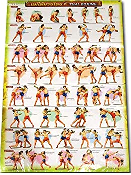 BELLEZASACE Muay Thai Kick Boxing Poster for Technical Education Posters More Than 40 Tactics Fight Grappling Muay Traditioning