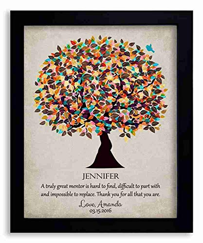 Personalized framed art print