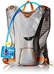 2015 Surfer Holiday Gift Guide | Camelbak Molokai | Top 25 Gift Ideas for Surfers