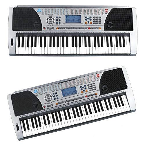 Weinberger 44876 Keyboard