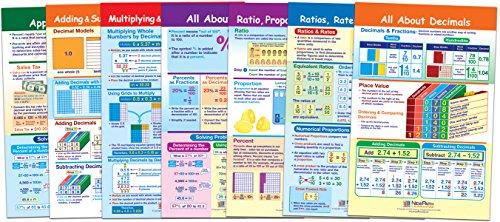 NewPath Learning - 93-3502 Math Bulletin Board Chart Set, Ratios, Decimals & Percents, Set of 7