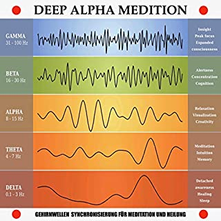 Deep Alpha Meditation Titelbild