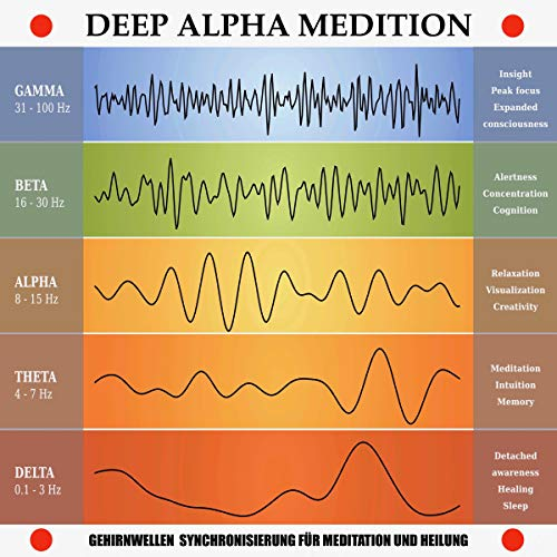 Deep Alpha Meditation audiobook cover art