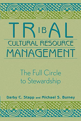 Tribal Cultural Resource Management: The Full Circle to...
