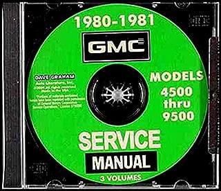 1980 1981 GMC TRUCK REPAIR SHOP & OVERHAUL MANUAL For B, C, P, W, J, N, D, 4000, 5000, 6000, 7000, 8000, 9000, 9500, BBC, P4 Forward Control, B6 Bus, Brigadier, Astro, Royal Classic Astro, General