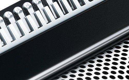 フィリップス『ボディグルーマーseries7000(TT2040/15)』