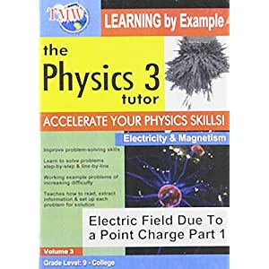 Electric Field Due to a Point Charge Part 1