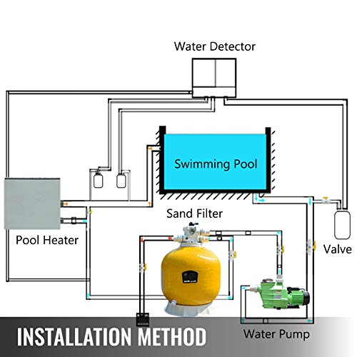 VEVOR Electric Pool Heater 11KW 220V Swimming Pool Electric Heater SPA Water Bath Heater Electric Digital fit for Thermostat,Note:You Must Wire This Item Yourself