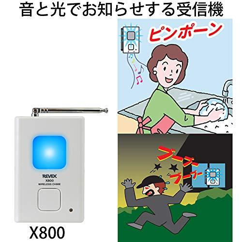 リーベックス『人感センサーチャイム(X850)』