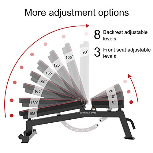 Ativafit Adjustable Weight Bench for Full Body Workout Multi-Purpose Utility Weight Bench Foldable Flat Bench Press for Home Gym