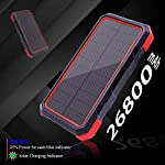 RESCIEN 26800mAh Portable Solar Charger, Large Capacity Solar Power Bank with 3 Output Ports, Outdoor Waterproof Battery…