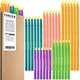 FANCER [30-PCS] Bag Sealer Sealing Clips Sticks Chips, Muti Length Eco-friendly Keep Plastic Bags Airtight Watertight & Food Fresh, Reusable & Easy to Storage - Not Touching the Food
