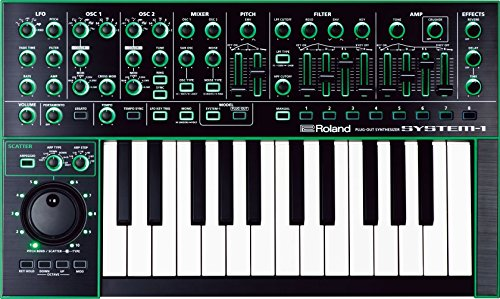Best Synthesizer Roland