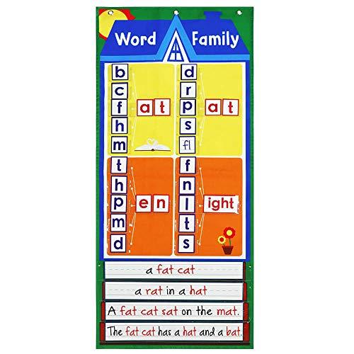 Juguete De Aprendizaje De Letras Para Ver Y Deletrear, Juego De Letras a Juego, Juguetes Educativos De Aprendizaje, Regalos (149 Tarjetas + 1 Mesa Familiar De Palabras)