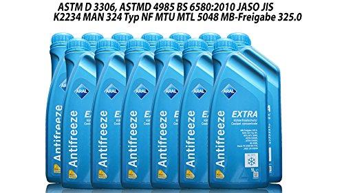 ARAL Antifreeze Extra Kühlerfrostschutz -13 x 1 Liter