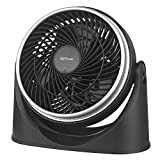 MVPOWER Ventilatore a Tavolo, Ventilatore a Parete con 3 Velocità e a Basso Rumore, Angolo di Inclinazione Regolabile (nero)