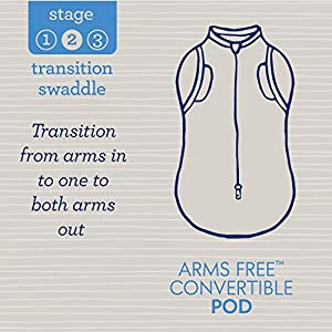 SwaddleMe Arms Free Convertible Pod – Size Large, 3-6 Months, 2-Pack (Marker Magic )