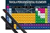 1art1 Scuola Poster Stampa (91x61 cm) Tavola Periodica degli Elementi E Coppia di Barre Porta Poster Nere