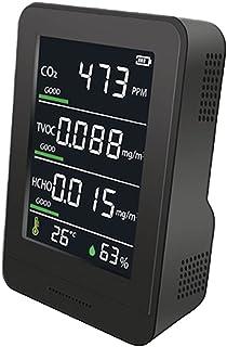日本製CO2濃度測定器 換気のタイミング見える化 まん延防止重点措置